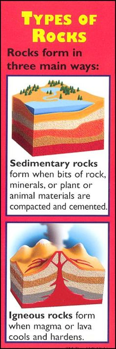 Metamorphic rock is missing, but I like this Types of Rocks Bookmark Fourth Grade Science, Middle School Science, Elementary Science, Science Classroom, Teaching Science, Science Education, Science And Technology, Science Resources, Science Lessons