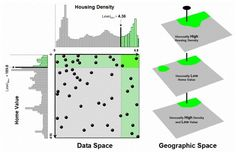 Linking data space to geographic space