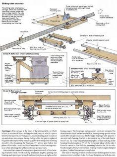 #3099 DIY Table Saw Sliding Table - Table Saw