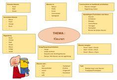 Brainstorm kleuren Preschool Themes, Preschool Lessons, African Theme, Toddler Crafts, Paper Crafts, Brainstorm, Teaching, Nail Design, Nova