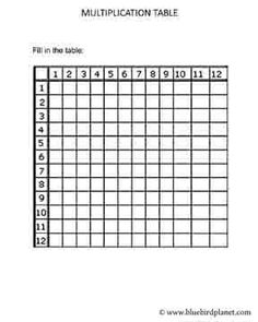 Free printable worksheets for preschool, Kindergarten, 1st, 2nd, 3rd, 4th, 5th grades. Multiplication Table- Blank.