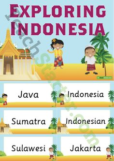 Teaching Resource: Word wall cards containing Indonesia related vocabulary. Worksheets For Kids, Activities For Kids, Indonesian Language, Classroom Banner, Geography For Kids, Visible Learning, Learning A Second Language, Kids Homework, Learning Goals
