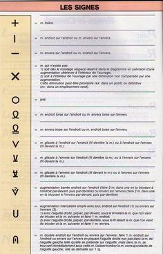 La Bible de la Sérial Tricoteuse : petit lexique très utile pour toutes les tricoteuses, à imprimer et surtout à avoir toujours sous la main
