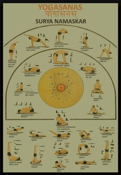 This chart is a little tricky to understand but has the sanskirt terms and related poses - Hatha yoga : asanas