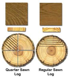 quarter sawn oak