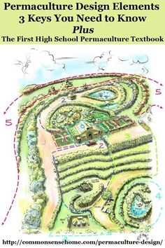 Permaculture Design Elements - 3 Keys You Need to Know Permaculture Design - 3 Key Elements You Need to Know, Plus an Introduction to the First High School Permaculture Textbook, The Permaculture Student Permaculture Design, Permaculture Garden, Farm Layout, Hobby Farms, Farm Gardens, Veggie Gardens, Urban Farming, Plantation, Edible Garden