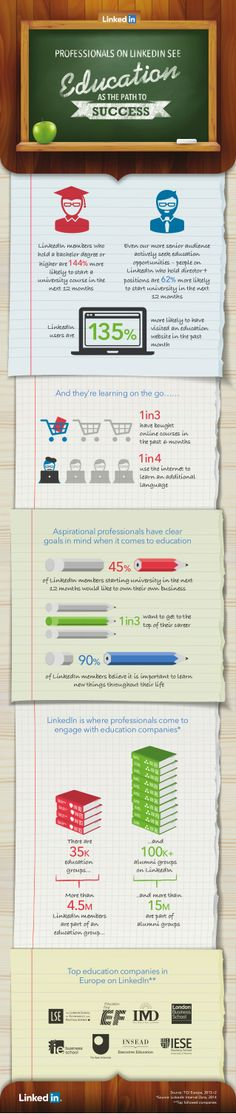Education - LinkedIn Infographic 2014 by LinkedIn Europe via slideshare