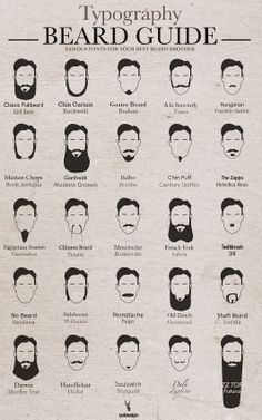 What Font Is Your Beard? Use This Chart To Find Out | Co.Design | business + design