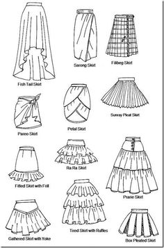 Best 11 Get the perfect designs wirh fitting all by this small guide – Page 587579082613731817 – SkillOfKing.Com Best 11 Get the perfect designs wirh fitting all by this small guide – Page 587579082613731817 – SkillOfKing. Dress Design Sketches, Fashion Design Sketchbook, Fashion Illustration Sketches, Fashion Design Drawings, Art Sketchbook, Medical Illustration, Fashion Model Sketch, Fashion Sketches, Fashion Infographic