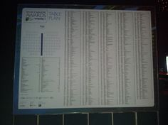UK IT Industry Awards - 2013 - I was in charge or the table plan for over 1500 guest. One of my challenging achievements :)