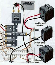 How to install a 220 Volt 4 wire outlet Outlets