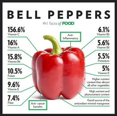 Bell peppers are rich in many vitamins and antioxidants, especially vitamin C and various carotenoids. For this reason, eating them may have several health benefits, such as improved eye health, and reduced risk of several chronic disease Calendula Benefits, Lemon Benefits, Matcha Benefits, Coconut Health Benefits, Fruit Benefits, Nutrition Education, Sport Nutrition, Nutrition Month, Nutrition Program