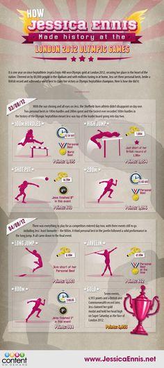 20426738e6 Love this infographic - Inspiring Sports Women  Wordless Wednesday Jessica  Ennis Hill
