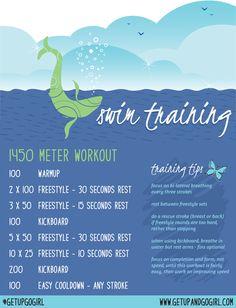 1150 meter swim workout by my swim coach Kohl, to get ready for my Sprint Triathlon Swimming Drills, Triathlon Swimming, Sprint Triathlon, Lap Swimming, Competitive Swimming, Swimming Tips, Triathlon Training, Swimming Workouts, Bike Workouts