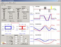 Beam bending simulation - require Java Shear Force, Bending, Java, Beams, Theory, The Unit