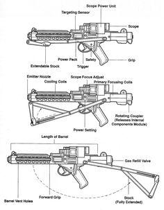 E-11 blaster rifle - Wookieepedia, the Star Wars Wiki, E11 egwt.png