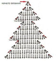 Crochet Christmas Coasters - Her Crochet Christmas Coasters, Crochet Christmas Ornaments, Christmas Crochet Patterns, Holiday Crochet, Crochet Snowflake Pattern, Crochet Snowflakes, Easy Crochet Patterns, Crochet Designs, Crochet Diagram