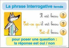 Learn French For Kids Free Printable Printing Videos Glasses French Verbs, French Grammar, French Teaching Resources, Teaching French, Phrase Interrogative, Learning French For Kids, Learn To Speak French, Core French, French Classroom