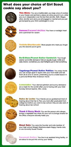 What the GS cookie says about you