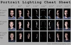 DIY Photography; Portait Lighting Cheat Sheet