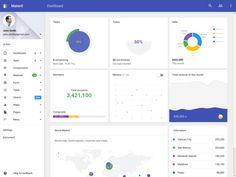 Material | Responsive Web Admin App w/ AngularJS