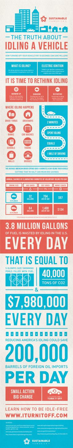 As part of our Turn It Off anti-idling campaign, we created this handy, shareable infographic that explains the facts about idling and why it is a crucial economic, health, and environmental issue. A small change to your daily driving habits can make a big change. Take a look, then take the pledge to stop idling and spread the word.