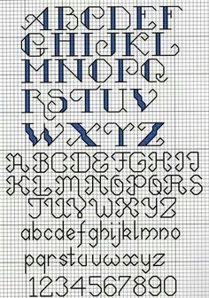 Cross stitch alphabet sampler pattern