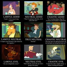 Alignments http://www.thepetitionsite.com/956/648/940/save-futurama-again/
