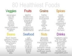 #healthy #food chart to take a look at when you are at the grocery store! #energize_your_life