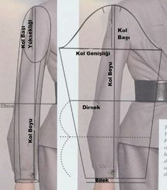 the way a sleeve works - for sewing but works for knitting design too Sewing Dress, Sewing Sleeves, Sewing Clothes, Diy Clothes, Sewing Ruffles, Sewing Tutorials, Sewing Hacks, Sewing Crafts, Sewing Projects