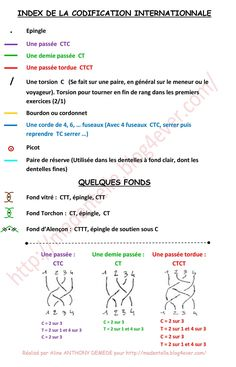 La codification couleur - Dentelle aux fuseaux, apprendre facilement Lace Knitting, Knitting Patterns Free, Diy Corset, Brother Sewing Machines, Bobbin Lace Patterns, Embroidery Scissors, Lace Heart, Lace Jewelry, Star Stitch