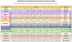 1000 id es sur conversions de mesures sur pinterest math matiques multiplication et plus - Equivalences mesures cuisine ...