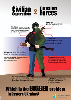 Civilian Separatists vs. Russian Forces