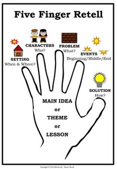 Five Finger Retell is a graphic organiser & visual based strategy to help students retell a story. Included is a Five Finger Retell Poster and a Five Finger Retell Writing Worksheet. It is a powerful way for oral retelling of stories. Physics Classroom, Classroom Language, Classroom Games, Reading Assessment, Reading Response, Kids Writing, Teaching Writing, Reading Groups, Guided Reading
