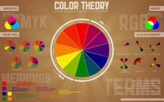 Da Bang Typography Information RGB Color Wheel Color Theory Canvas Poster Print Tutorial Web, Subtractive Color, 1920x1200 Wallpaper, Desktop Wallpapers, Hd Wallpaper, Web Design, Design Color, Blog Design, Do It Yourself Inspiration