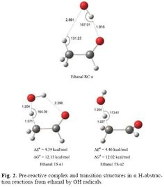 Rate Constants and Branching Ratios in the Oxidation of Aliphatic Aldehydes by OH Radicals under Atmospheric Conditions