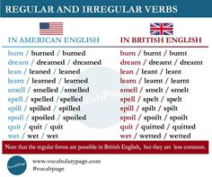 Regular and Irregular Verbs: American and British English Differences
