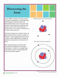 atoms worksheets and middle school on pinterest. Black Bedroom Furniture Sets. Home Design Ideas