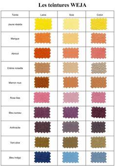 Teinture végétale laine et soie à partir de 250g LIVOS