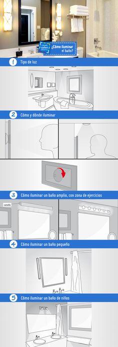 Diseno De Baño Homecenter:La iluminación en el baño debe ser eficiente para lograr una cómoda