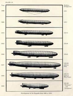 Zeppelins On Parade