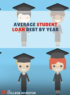 Average Student Loan Debt By Year (Graduating Class) We break down the average student loan debt by year for each graduating class and highlight the trend of growing student loan debt. Private Student Loan, Student Loan Debt, Need Money, How To Get Money, Student Loan Forgiveness, Payday Loans Online, Loan Company, Job Security, Financial Institutions