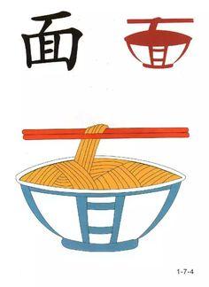 Basic Chinese, Chinese Words, Chinese Symbols, Japanese Words, Chinese English, Mandarin Lessons, Learn Mandarin, Japanese Language Learning, Chinese Language