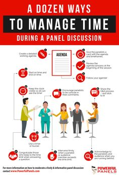 Kristin Arnold, professional panel moderator and high stakes meeting facilitator, shares her best practices for moderators to effectively manage time during a panel discussion. Event Management, Business Management, Effective Meetings, Public Speaking, Everyone Knows, Corporate Events, Event Planning, Leadership, Finance