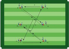 Passing game in a rectangle (with goal completion) – Football Tactics #soccerdrills