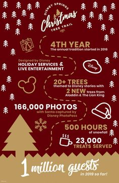 Disney Springs Christmas Tree Trail Celebrates 1 Million Guests | Disney Parks Blog