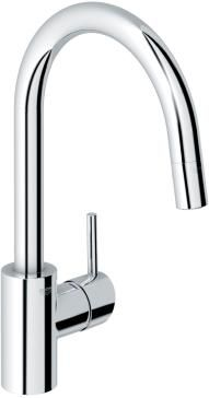 Grohe Concetto Dual Spray Pull Down Kitchen Faucet