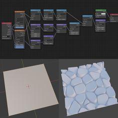 Blender 3d, Blender Models, Polygon Modeling, 3d Modeling, 3d Modellierung, 3d Things, Game Textures, Blender Tutorial, 3d Model Character