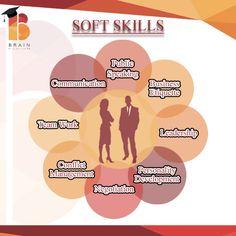 #softskills #training #skills #management #leadership #Communication #peopleskills #communication #publicspeaking