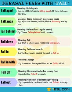 32shares Learn useful phrasal verbs with FALL in English. List of Phrasal Verbs with FALL. You can jump to any section …